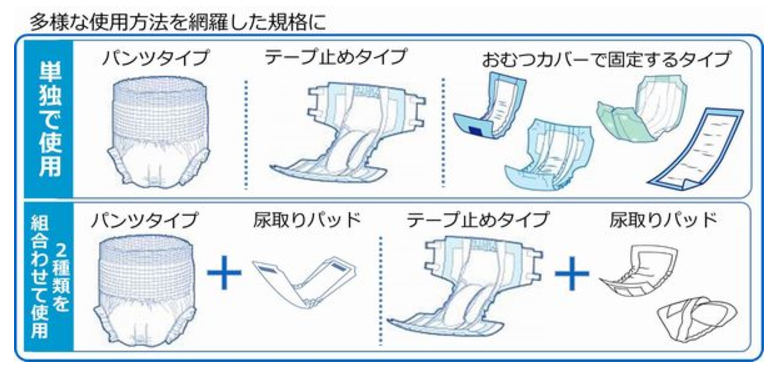 大人用紙おむつの評価に関する国際規格が発行されました~日本式の排泄介護の考え方を世界に発信~|経済産業省
