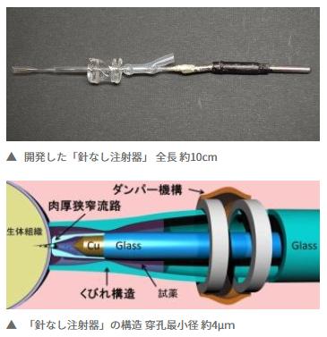 高速発射気泡による「針なし注射器」の開発に成功~マイクロレベルの気泡で高精度の試薬輸送を実現
