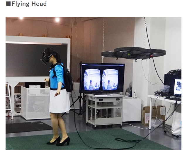 flying_head