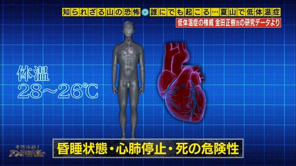 28-26℃ 昏睡状態・心肺停止・死の危険性|低体温症