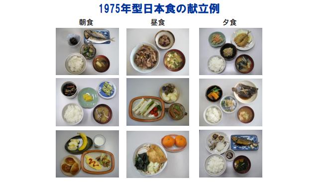 1975年型の日本食の献立例