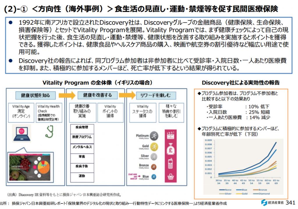 【海外事例】食生活の見直し・運動・禁煙等を促す民間医療保険|新産業構造ビジョン|経済産業省