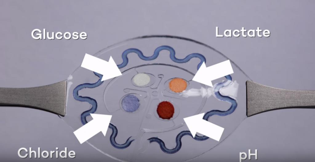 GLUCOSE(ブドウ糖)、PH(酸性・アルカリ性)、LACTATE(乳酸)、CHLORIDE(塩化物イオン)の分析
