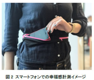 スマートフォンでの幸福度計測イメージ