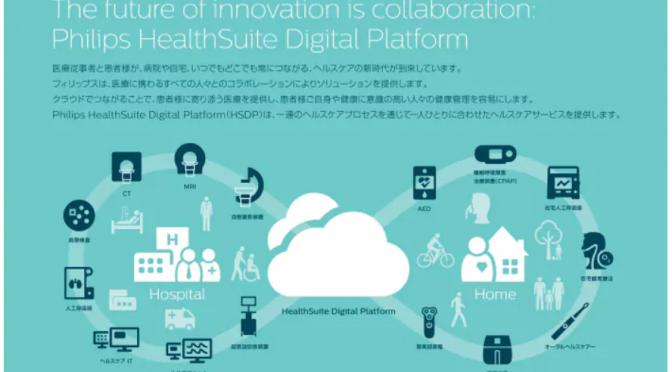#フィリップス と #ソフトバンク 、ヘルスケア事業領域において #IoT や #AI を活用したソリューション開発の共同合意|フィリップスとソフトバンクのIoTへの取り組み