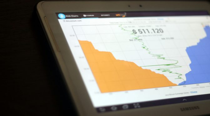 仮想通貨の価格が下がると仮想通貨アフィリエイトブログのアクセス数が減る!?|恐怖指数とビットコインには相関関係がある!?