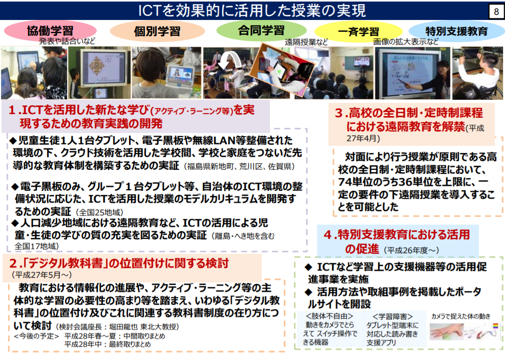 ICTを効果的に活用した授業の実現