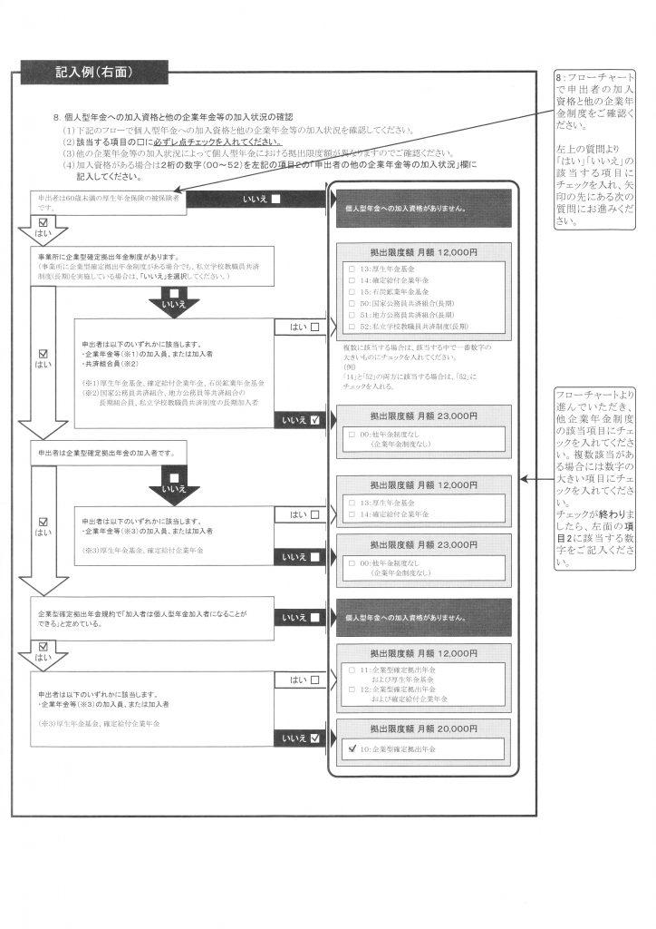 事業所登録申請書 兼 第2号加入者に係る事業主の証明書【記入例フローチャート】