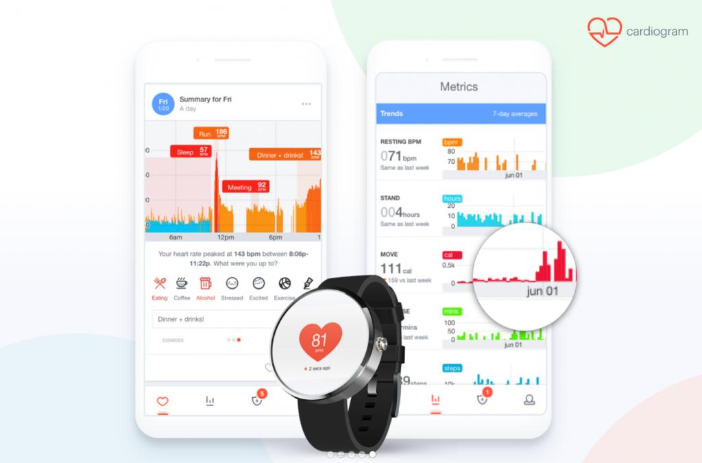 Apple Watchなどの心拍数測定可能なウェアラブル機器で85%の精度で糖尿病が診断可能|Cardiogram