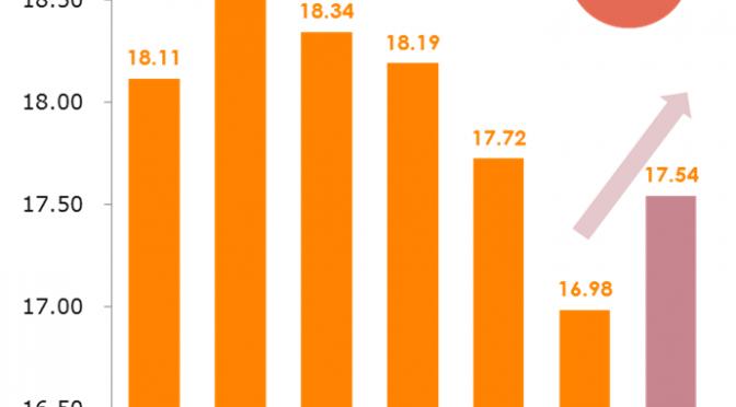 パーソル総合研究所×東京大学 中原淳准教授 「希望の残業学プロジェクト」 会社員6,000人を対象とした残業実態調査の結果を発表 ~月60時間以上残業する人の特徴:「幸福度」は高いが、 健康リスクは残業しない人の約2倍~