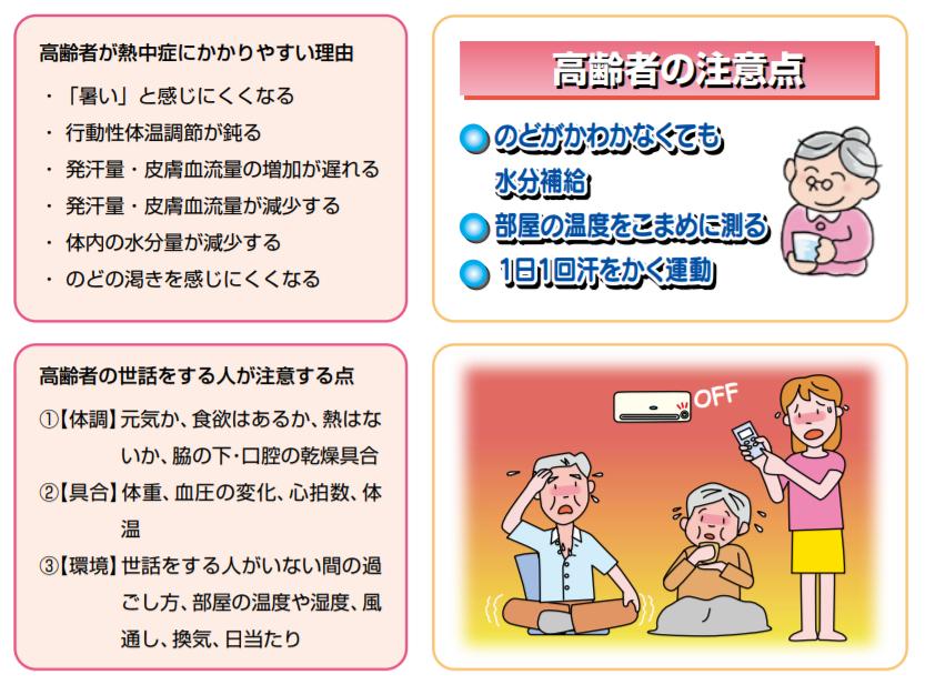 高齢者が熱中症にかかりやすい理由|高齢者の世話をする人が注意する点|環境省
