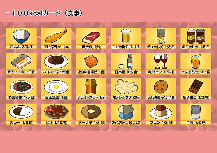 100キロカロリーカード(食事)