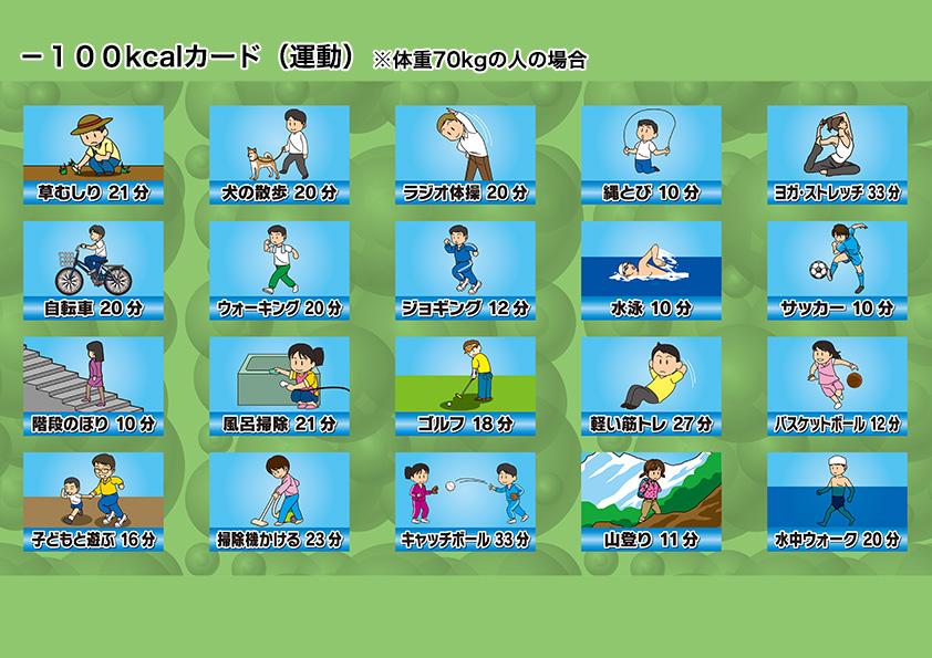 100キロカロリーカード(運動)