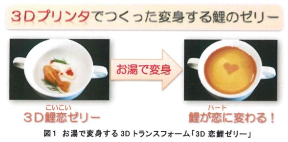お湯で変身する3Dトランスフォーム食品「3D恋鯉ゼリー」